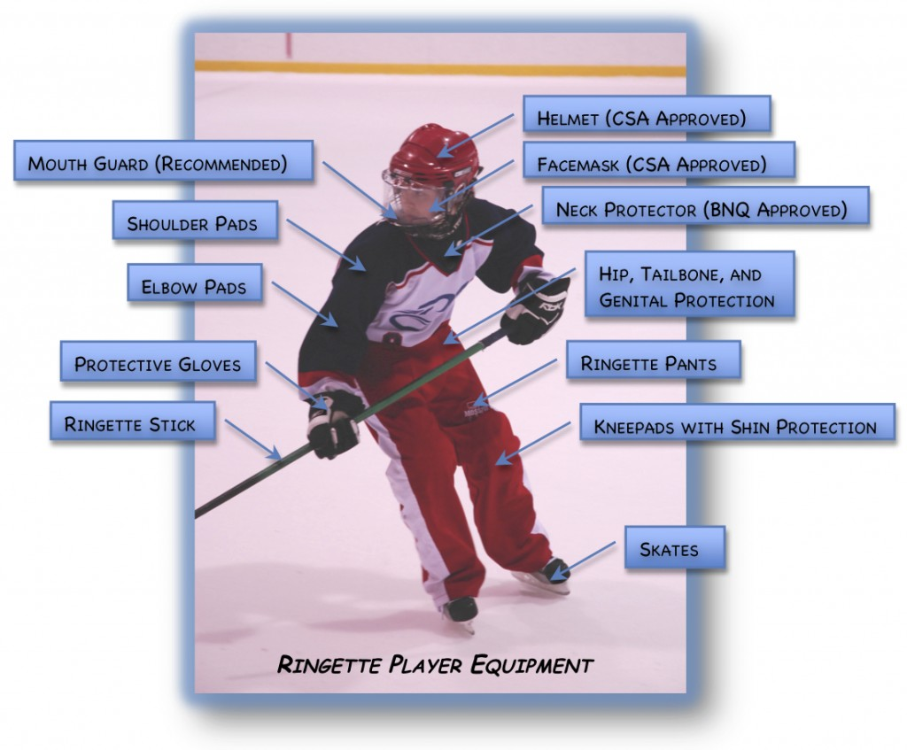 Ringette Player Equipment
